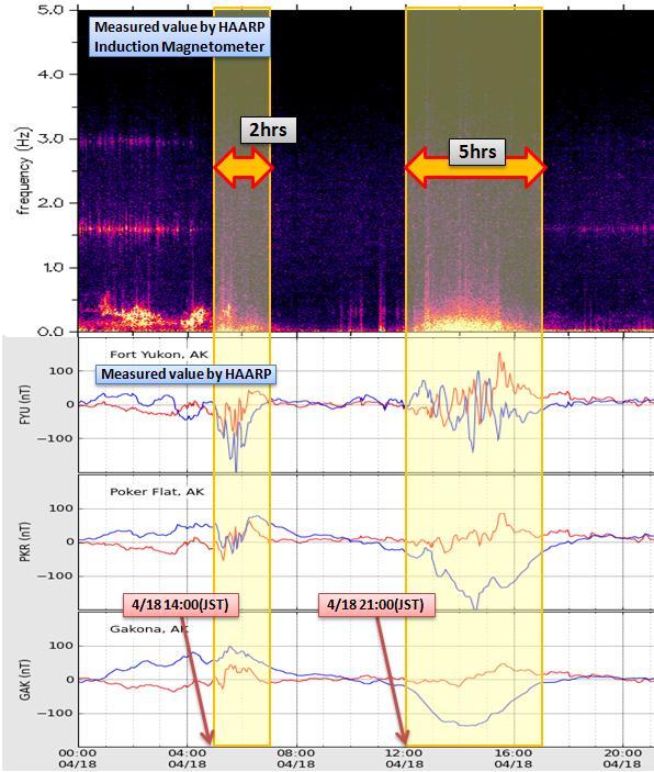 磁気嵐解析416