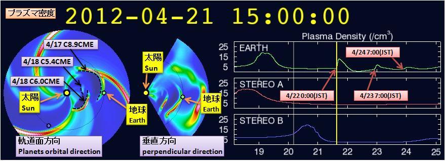 磁気嵐解析420
