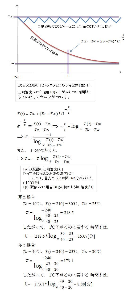 お風呂計算式.jpg