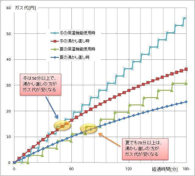 お風呂グラフ2.jpg
