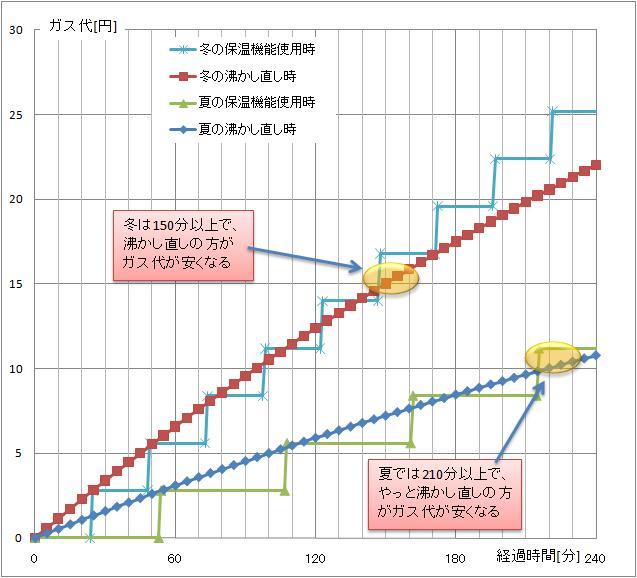 お風呂グラフ3.jpg