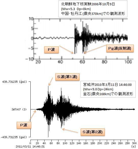 地震波形比較.jpg