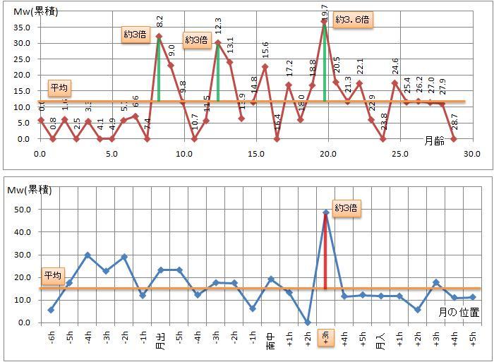 地震と月2.jpg