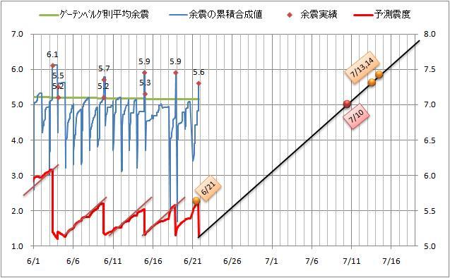 震度の予測8.jpg