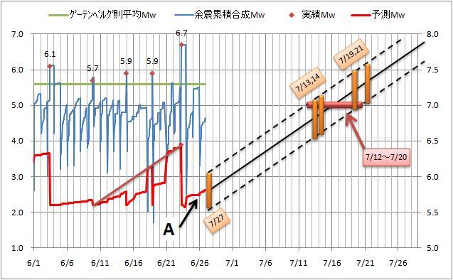 震度の予測13.jpg