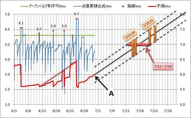 震度の予測17.jpg