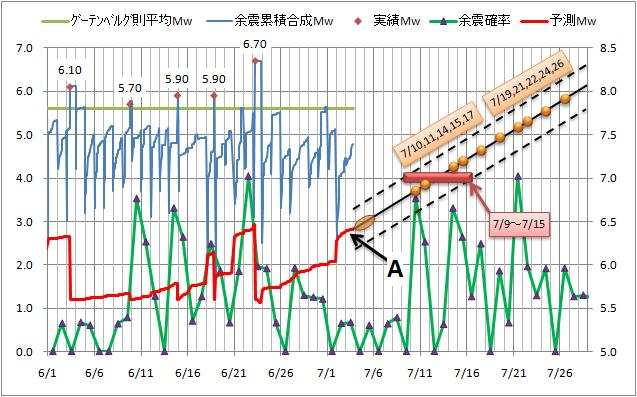震度の予測24.jpg