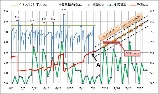 震度の予測29.jpg