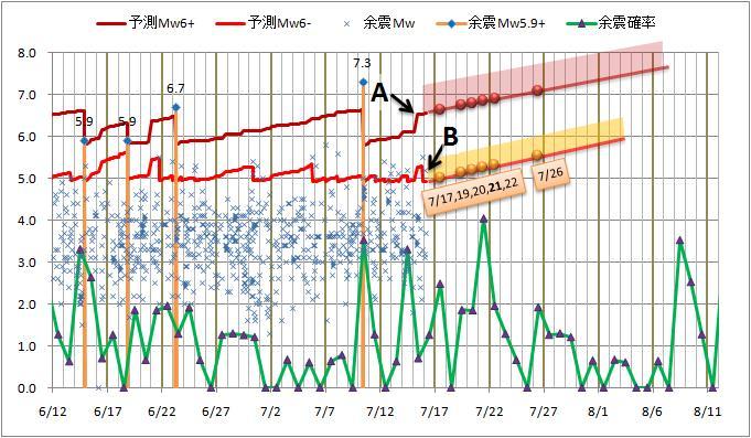 震度の予測42.jpg