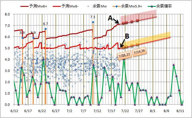 震度の予測49.jpg