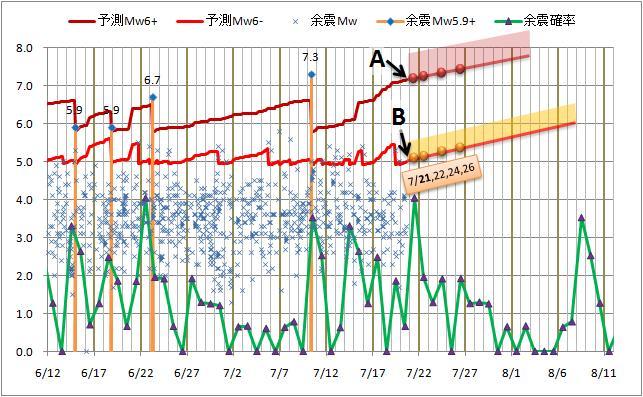 震度の予測50.jpg