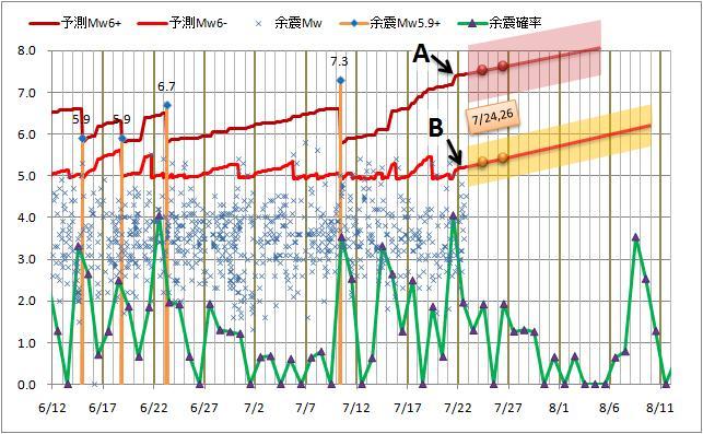 震度の予測53.jpg