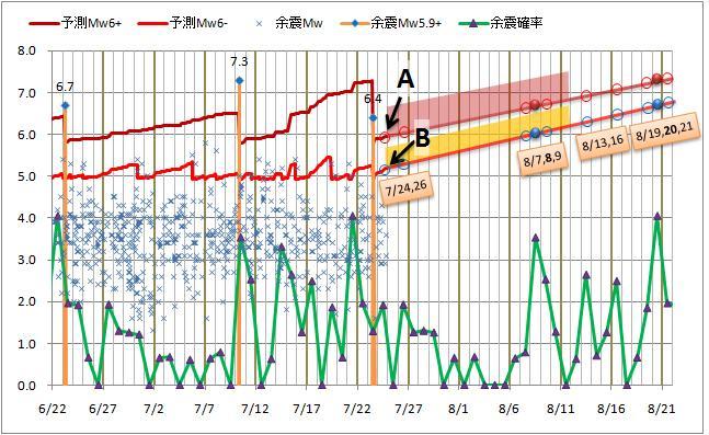 震度の予測55.jpg