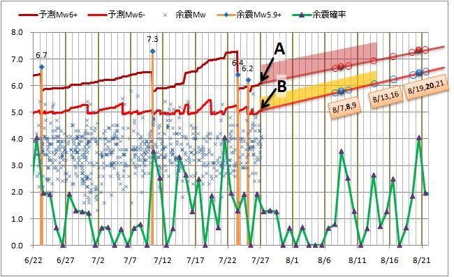 震度の予測57.jpg