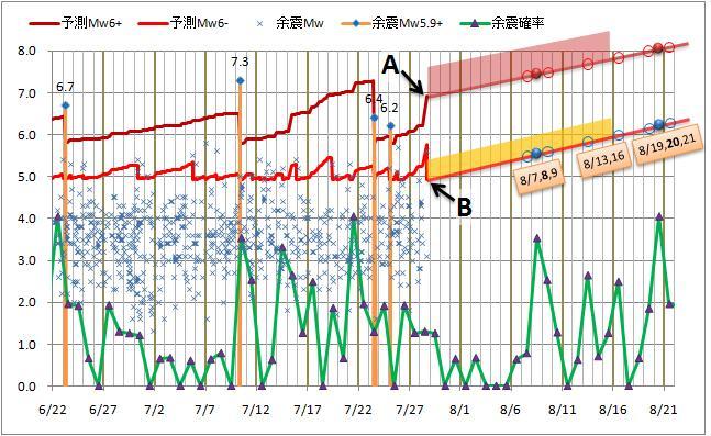 震度の予測59.jpg