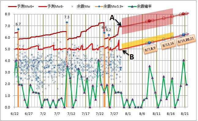震度の予測60.jpg