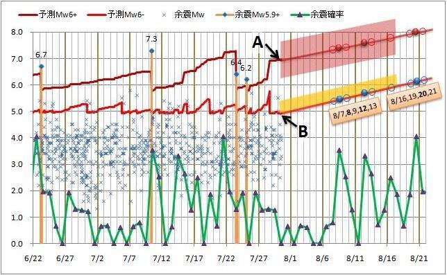 震度の予測61.jpg