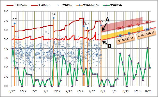 震度の予測62.jpg