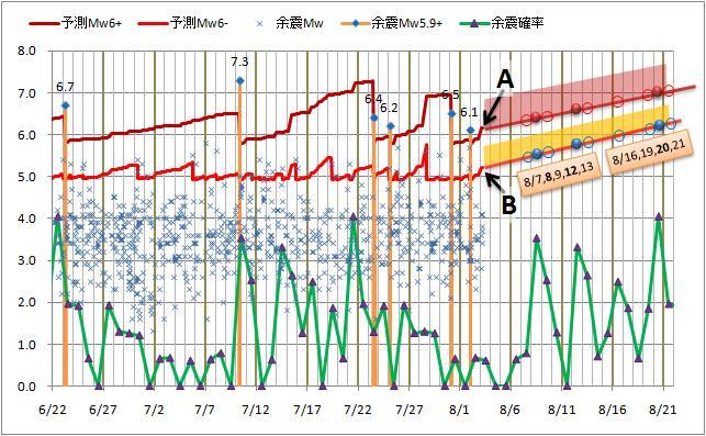 震度の予測64.jpg