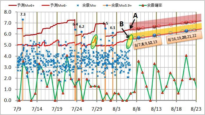 震度の予測67.jpg