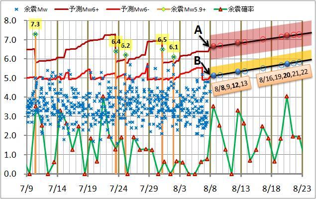 震度の予測69.jpg