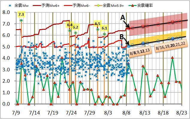震度の予測70.jpg
