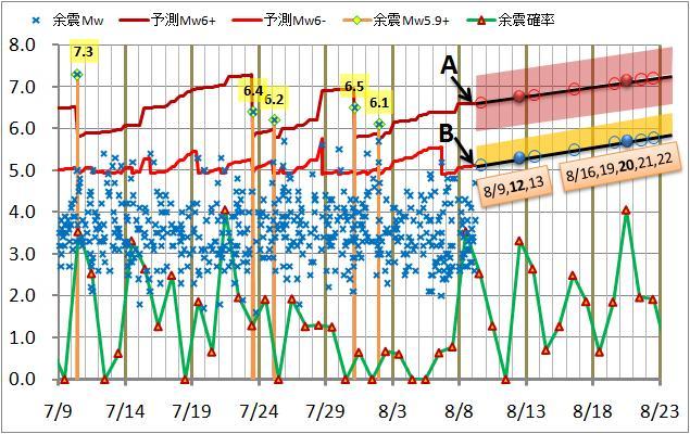 震度の予測71.jpg