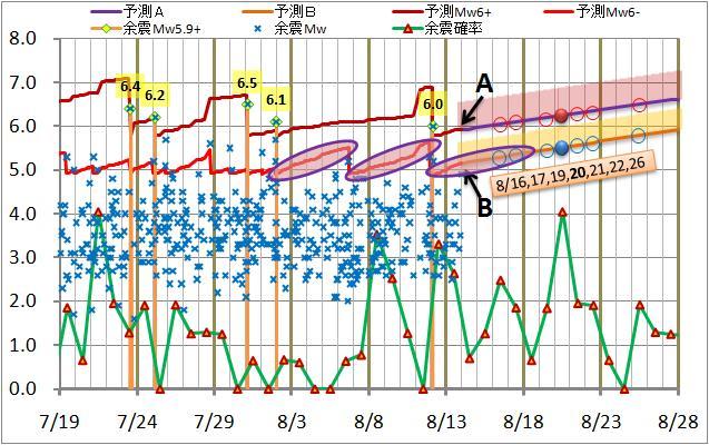 震度の予測78.jpg