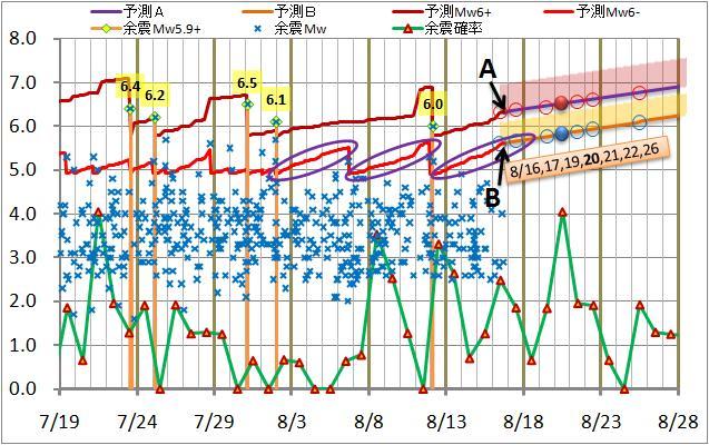 震度の予測81.jpg