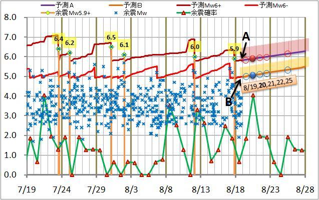 震度の予測84.jpg