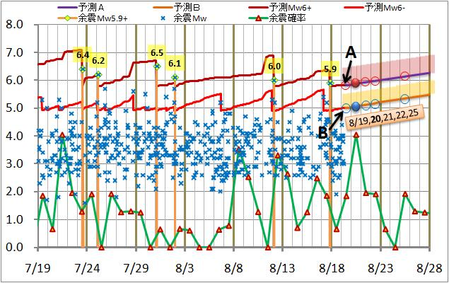震度の予測85.jpg