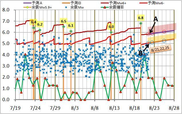 震度の予測87.jpg