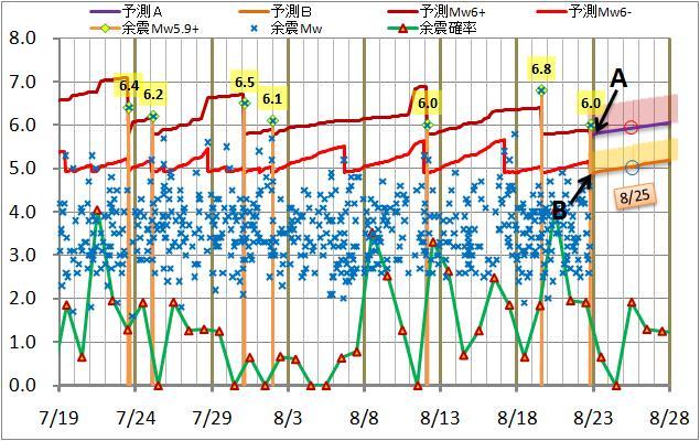 震度の予測88.jpg
