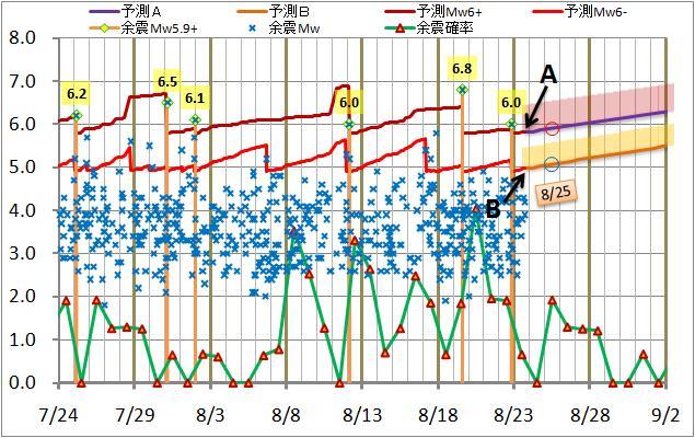 震度の予測89.jpg