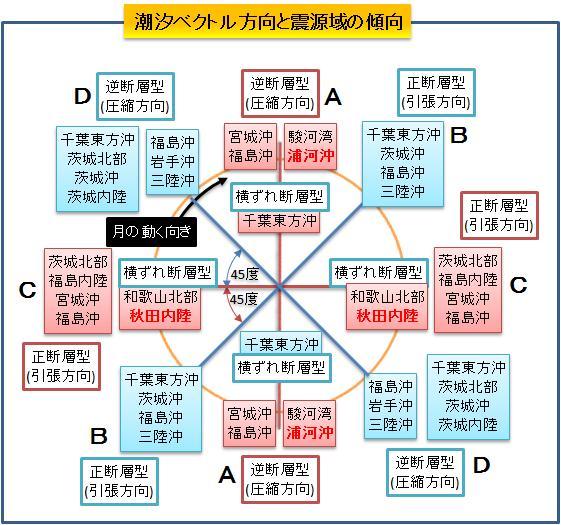 CMT解析7.jpg