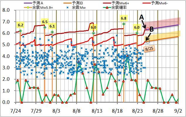 震度の予測90.jpg