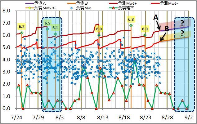 震度の予測93.jpg