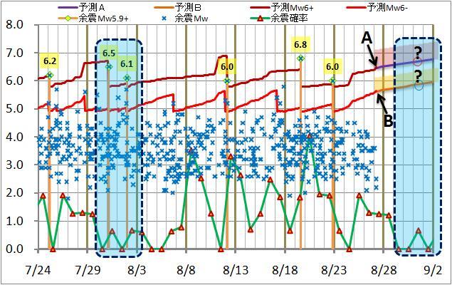 震度の予測94.jpg