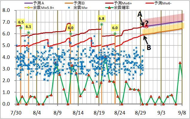震度の予測96.jpg