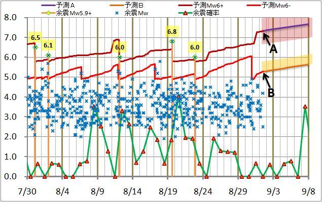 震度の予測102.jpg