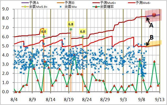 震度の予測109.jpg