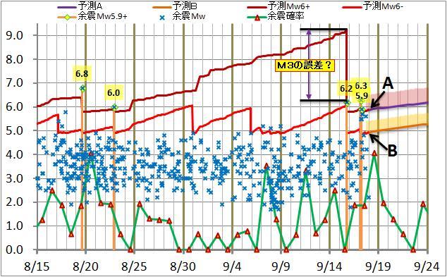 震度の予測116.jpg