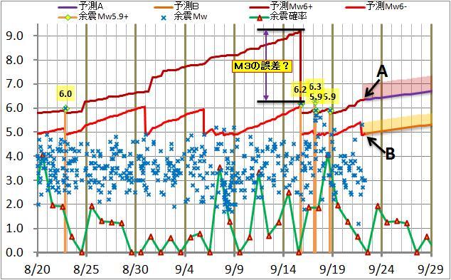 震度の予測117.jpg