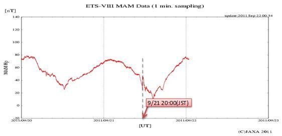 磁気嵐解析16.jpg