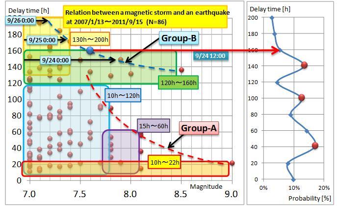 磁気嵐解析19.jpg