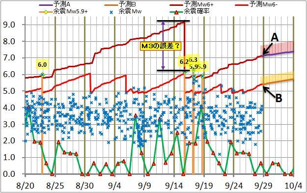 震度の予測119.jpg