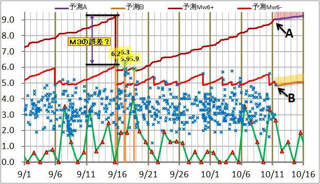 震度の予測132.jpg