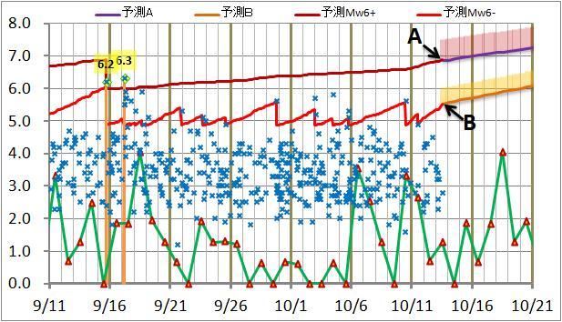 震度の予測133.jpg
