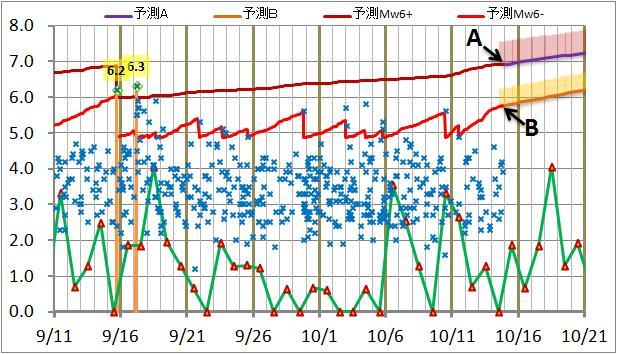 震度の予測134.jpg