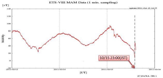 磁気嵐解析35.jpg